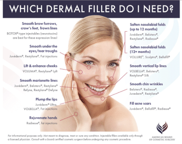 Which Dermal Filler Do You Need